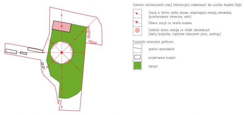 pacanow_stacje-inform-zadaniowe_energia-sq
